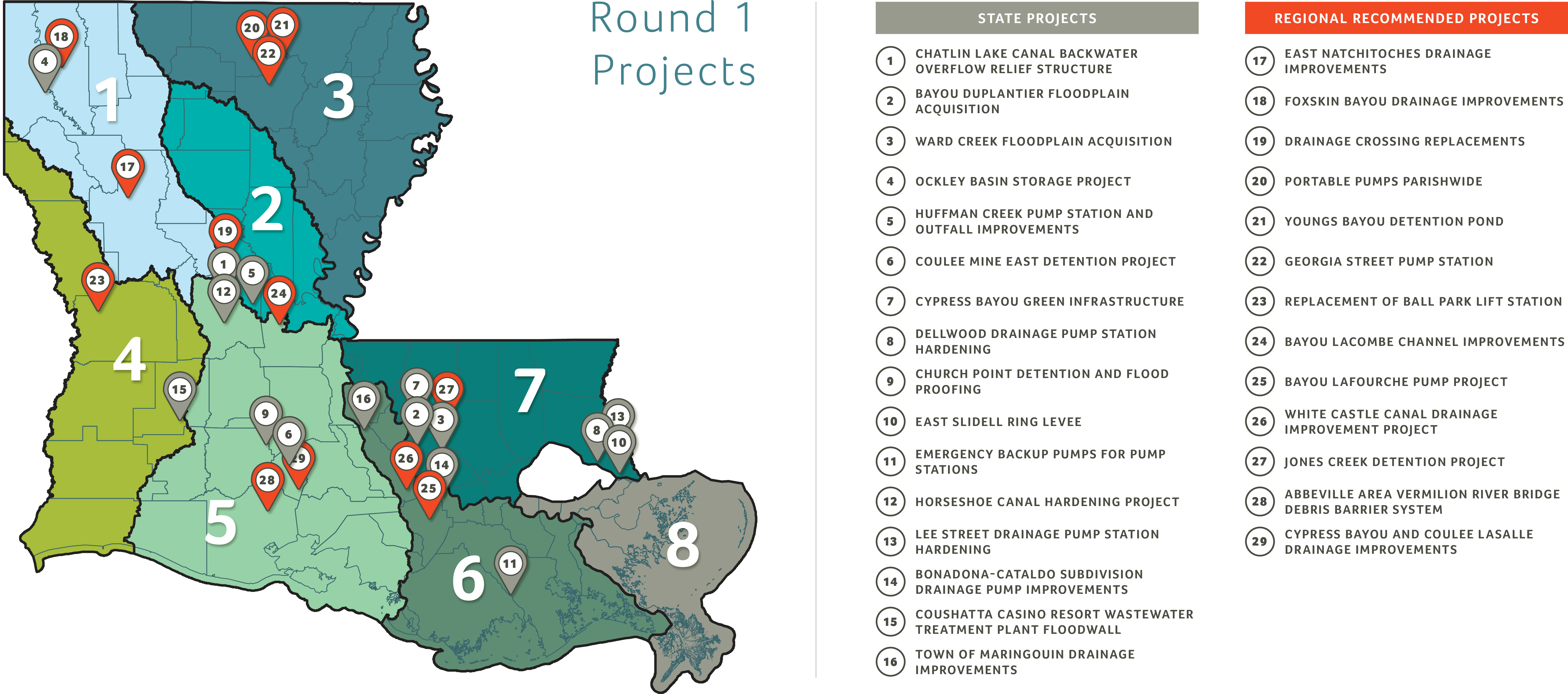 Map of Round 1 state and regional recommended projects